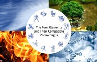 The Four Elements and Their Compatible Zodiac Signs